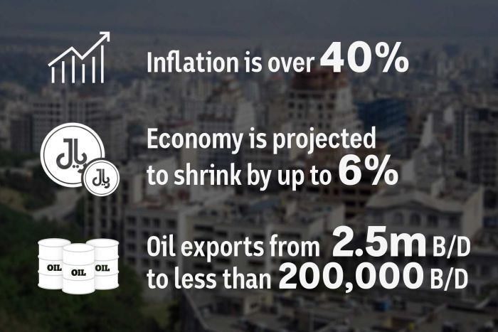 An infographic saying inflation is over 40 per cent, economy is projected to shrink by up to 6 per cent and a drop in oil export